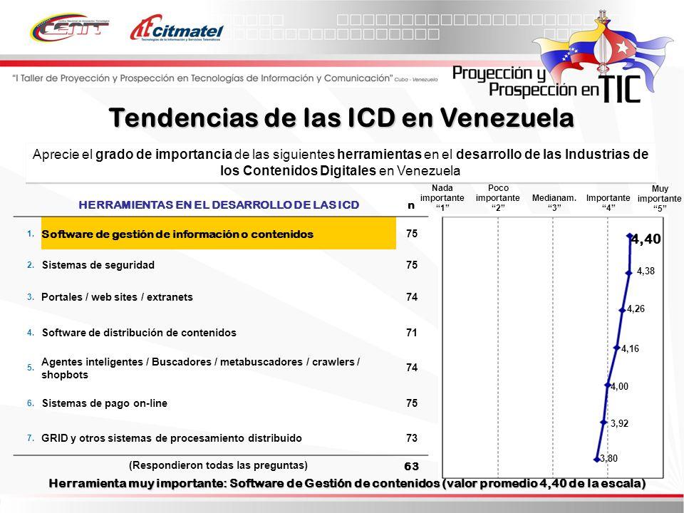 Aprecie el grado de importancia de las siguientes herramientas en el desarrollo de las Industrias de los Contenidos Digitales en Venezuela HERRAMIENTAS EN EL DESARROLLO DE LAS ICDn 1.