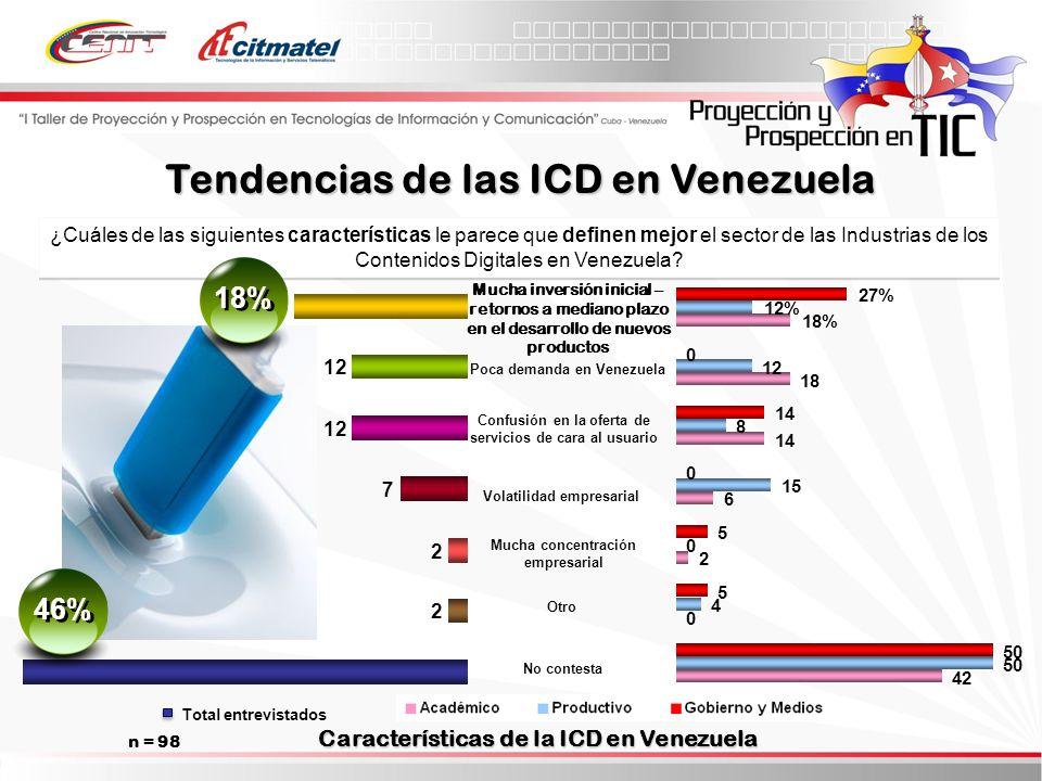 ¿Cuáles de las siguientes características le parece que definen mejor el sector de las Industrias de los Contenidos Digitales en Venezuela.
