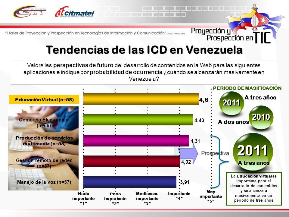 Valore las perspectivas de futuro del desarrollo de contenidos en la Web para las siguientes aplicaciones e indique por probabilidad de ocurrencia ¿cuándo se alcanzarán masivamente en Venezuela.