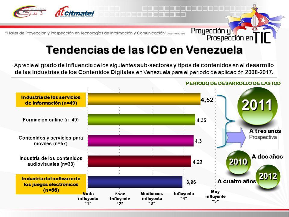 Industria del software de los juegos electrónicos (n=56) Aprecie el grado de influencia de los siguientes sub-sectores y tipos de contenidos en el desarrollo de las Industrias de los Contenidos Digitales en Venezuela para el período de aplicación 2008-2017.