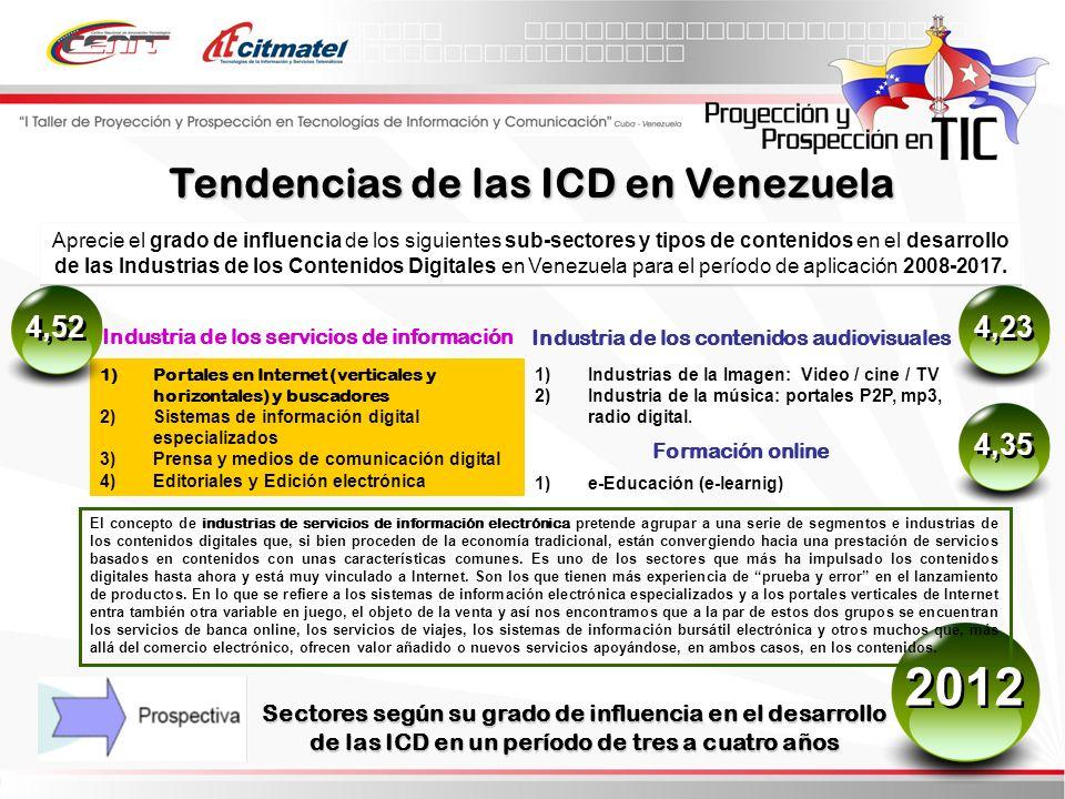 2012 Aprecie el grado de influencia de los siguientes sub-sectores y tipos de contenidos en el desarrollo de las Industrias de los Contenidos Digitales en Venezuela para el período de aplicación 2008-2017.