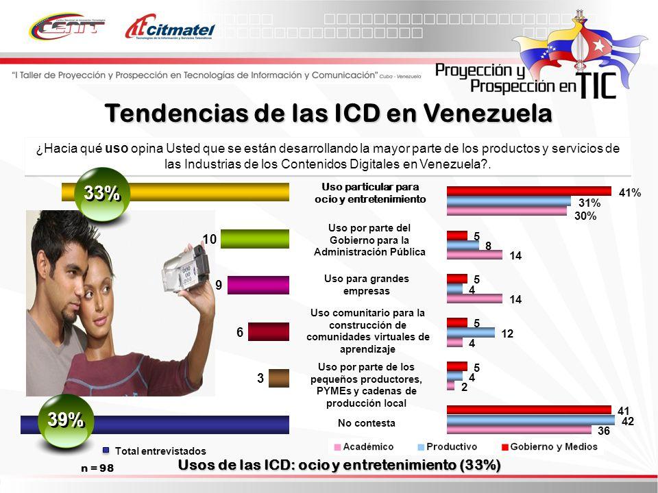 ¿Hacia qué uso opina Usted que se están desarrollando la mayor parte de los productos y servicios de las Industrias de los Contenidos Digitales en Venezuela?.