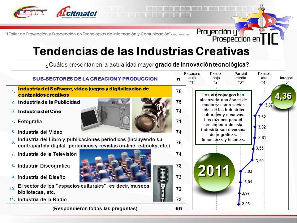 Tendencias de las Industrias Creativas ¿Cuáles presentan en la actualidad mayor grado de innovación tecnológica?.