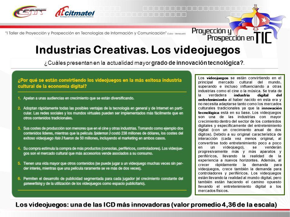 Industrias Creativas.