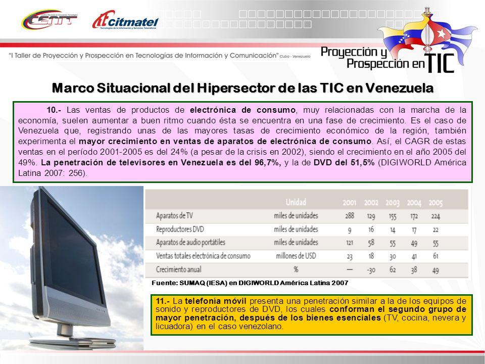 Marco Situacional del Hipersector de las TIC en Venezuela Fuente: SUMAQ (IESA) en DIGIWORLD América Latina 2007 10.- Las ventas de productos de electrónica de consumo, muy relacionadas con la marcha de la economía, suelen aumentar a buen ritmo cuando ésta se encuentra en una fase de crecimiento.