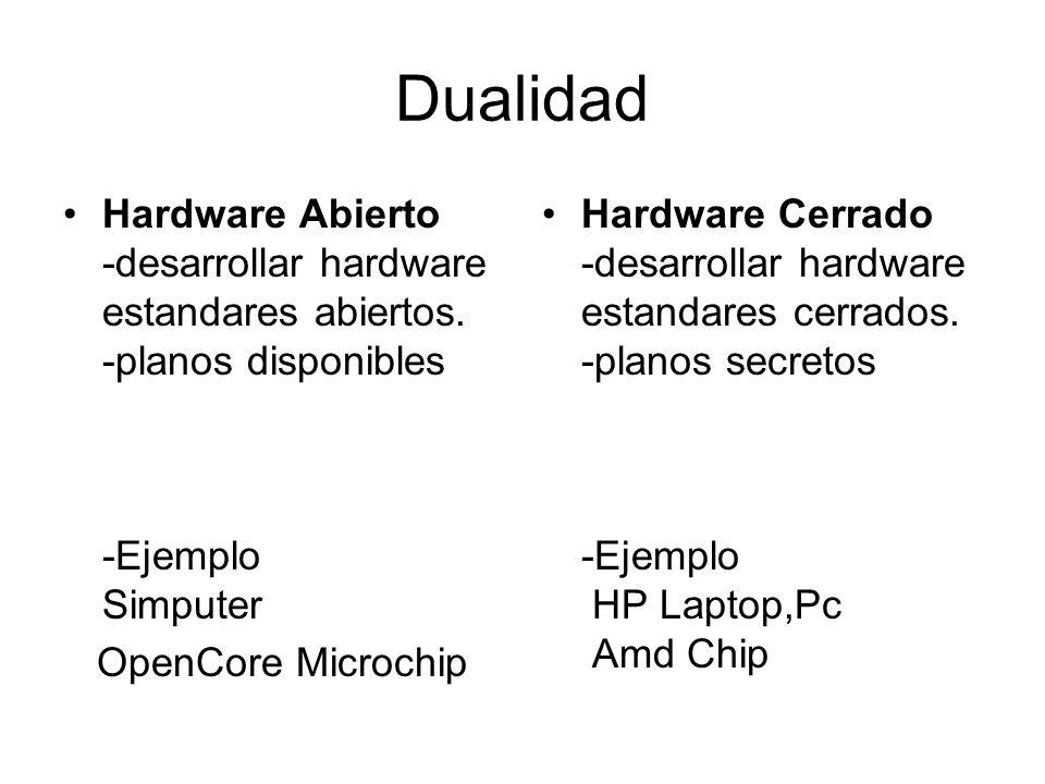 Dualidad Hardware Abierto -desarrollar hardware estandares abiertos. -planos disponibles -Ejemplo Simputer OpenCore Microchip Hardware Cerrado -desarr