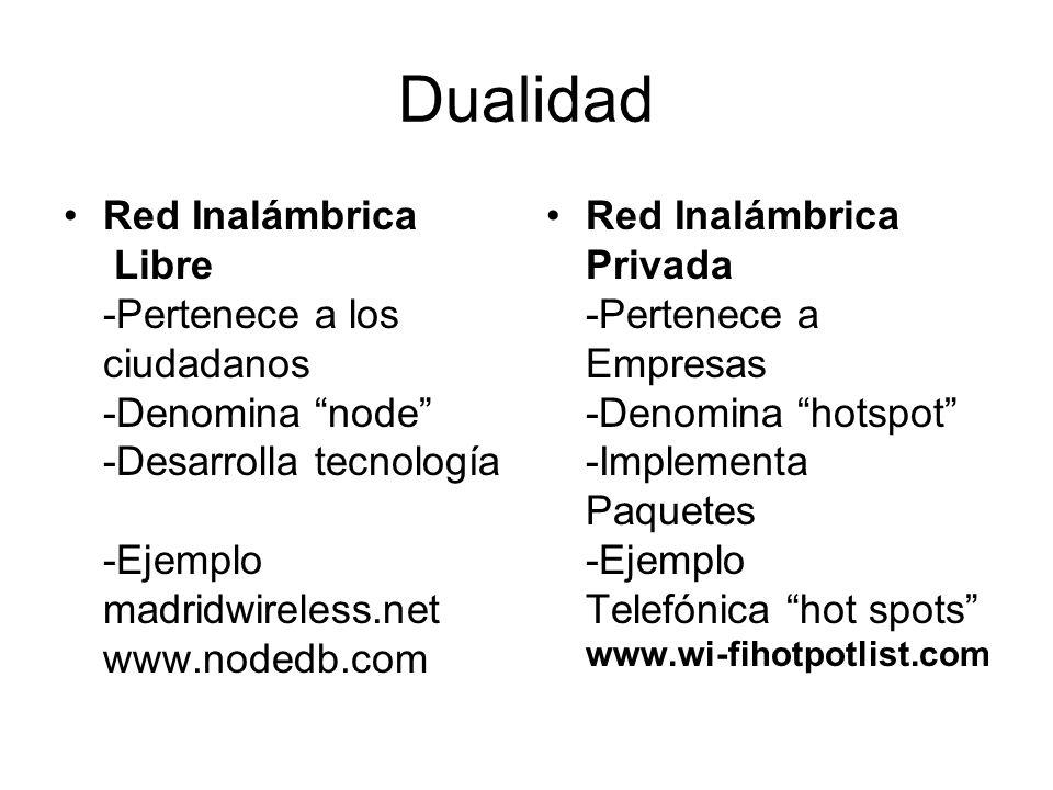 Dualidad Red Inalámbrica Libre -Pertenece a los ciudadanos -Denomina node -Desarrolla tecnología -Ejemplo madridwireless.net www.nodedb.com Red Inalámbrica Privada -Pertenece a Empresas -Denomina hotspot -Implementa Paquetes -Ejemplo Telefónica hot spots www.wi-fihotpotlist.com