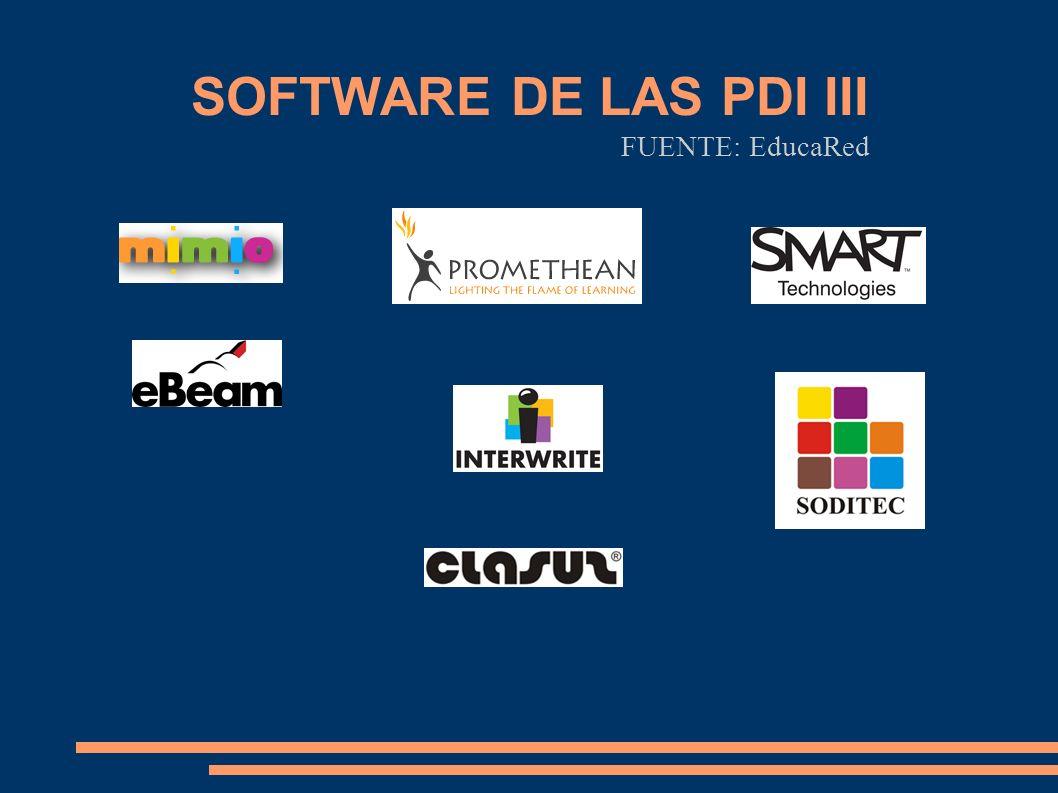 SOFTWARE DE LAS PDI III FUENTE: EducaRed