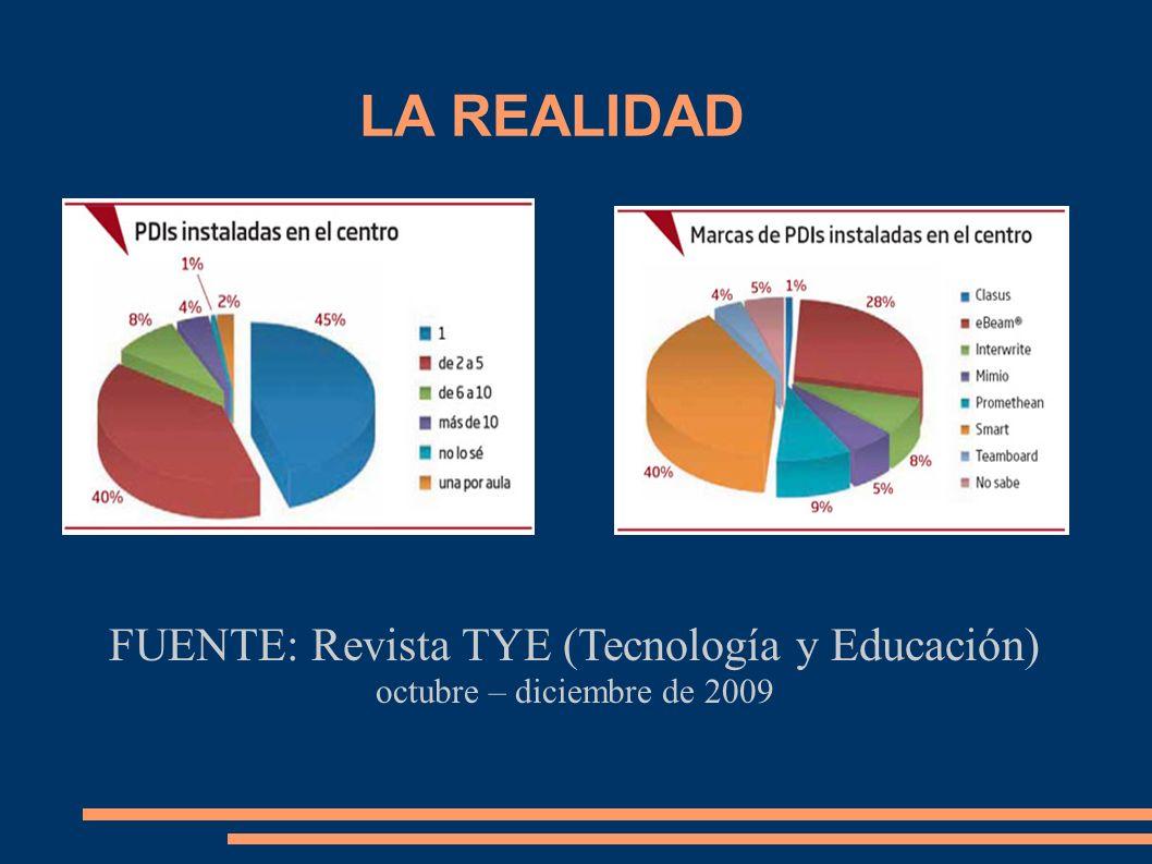 FUENTE: Revista TYE (Tecnología y Educación) octubre – diciembre de 2009 LA REALIDAD