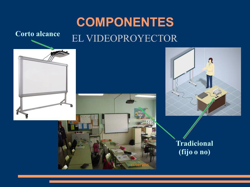 COMPONENTES EL VIDEOPROYECTOR Corto alcance Tradicional (fijo o no)