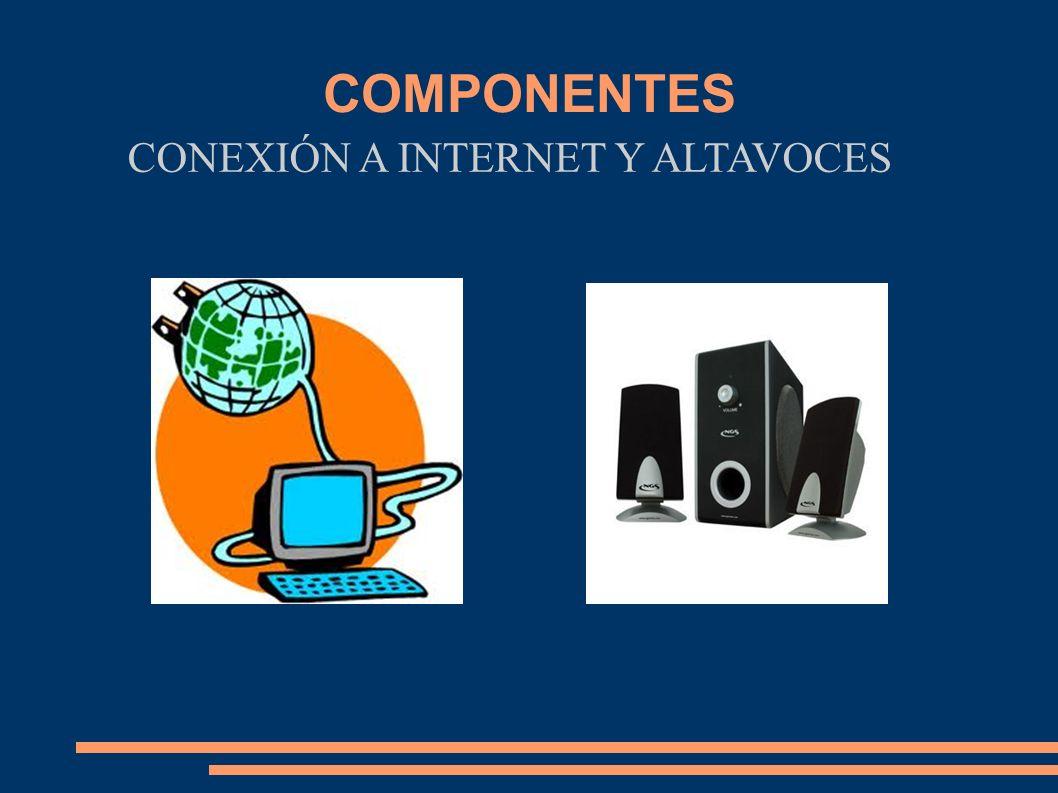 COMPONENTES CONEXIÓN A INTERNET Y ALTAVOCES