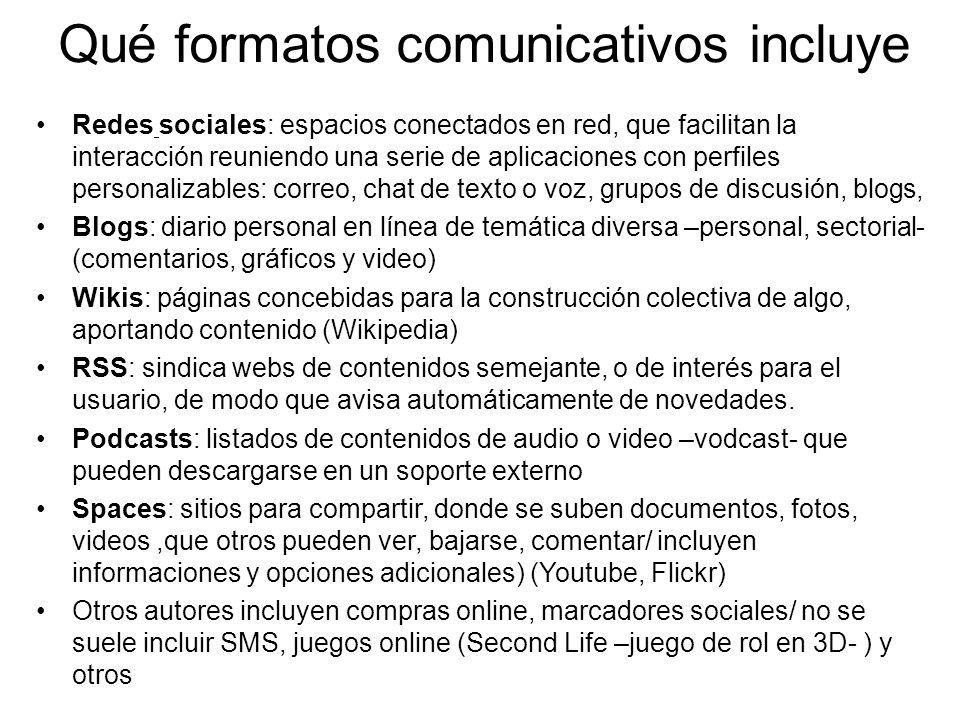 Qué formatos comunicativos incluye Redes sociales: espacios conectados en red, que facilitan la interacción reuniendo una serie de aplicaciones con perfiles personalizables: correo, chat de texto o voz, grupos de discusión, blogs, Blogs: diario personal en línea de temática diversa –personal, sectorial- (comentarios, gráficos y video) Wikis: páginas concebidas para la construcción colectiva de algo, aportando contenido (Wikipedia) RSS: sindica webs de contenidos semejante, o de interés para el usuario, de modo que avisa automáticamente de novedades.