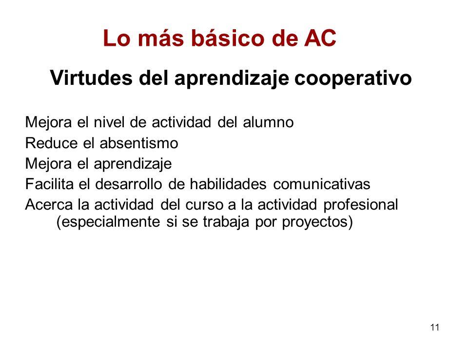 11 Virtudes del aprendizaje cooperativo Mejora el nivel de actividad del alumno Reduce el absentismo Mejora el aprendizaje Facilita el desarrollo de h