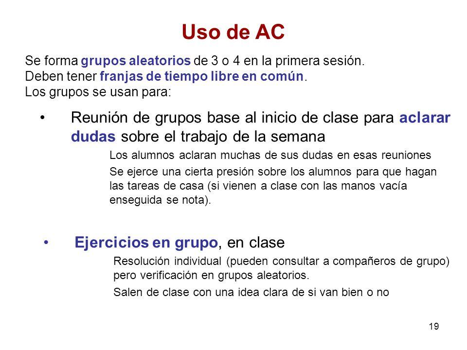 19 Uso de AC Se forma grupos aleatorios de 3 o 4 en la primera sesión. Deben tener franjas de tiempo libre en común. Los grupos se usan para: Reunión