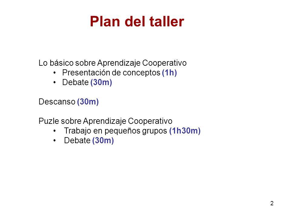 2 Plan del taller Lo básico sobre Aprendizaje Cooperativo Presentación de conceptos (1h) Debate (30m) Descanso (30m) Puzle sobre Aprendizaje Cooperati