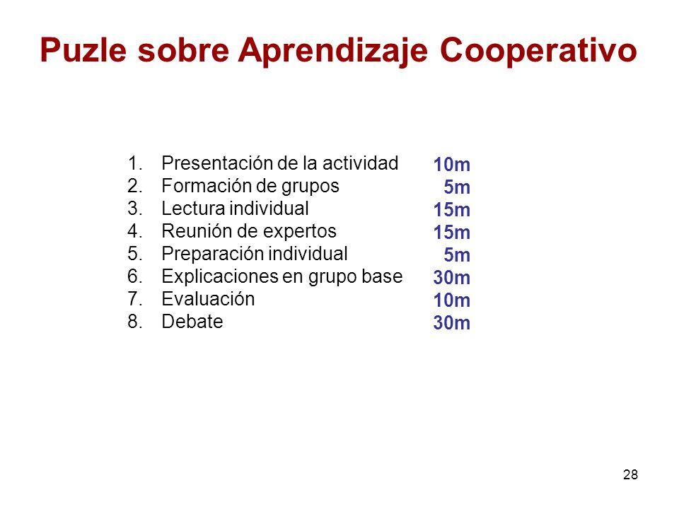 28 Puzle sobre Aprendizaje Cooperativo 1.Presentación de la actividad 2.Formación de grupos 3.Lectura individual 4.Reunión de expertos 5.Preparación i
