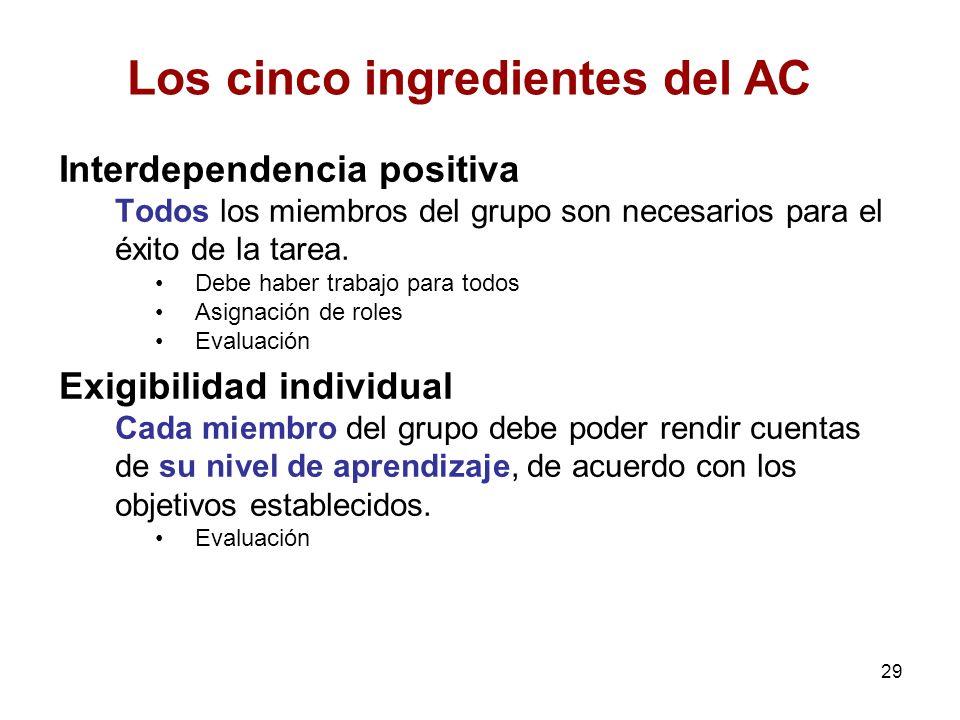29 Interdependencia positiva Todos los miembros del grupo son necesarios para el éxito de la tarea. Debe haber trabajo para todos Asignación de roles