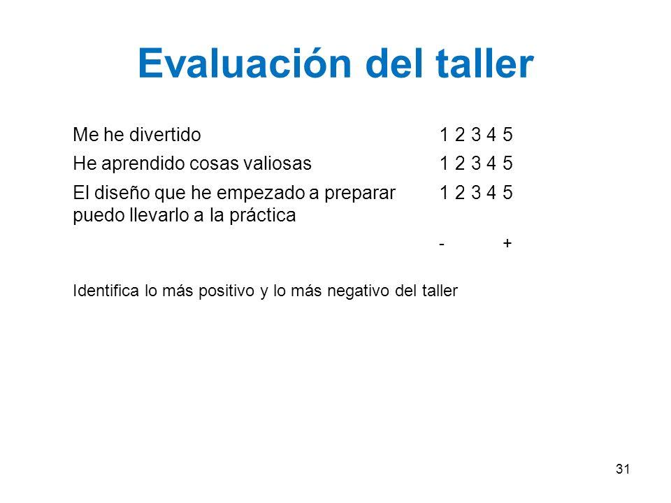 Evaluación del taller Me he divertido12345 He aprendido cosas valiosas12345 El diseño que he empezado a preparar puedo llevarlo a la práctica 12345 -+
