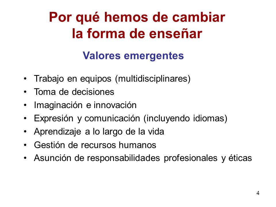 4 Valores emergentes Trabajo en equipos (multidisciplinares) Toma de decisiones Imaginación e innovación Expresión y comunicación (incluyendo idiomas)