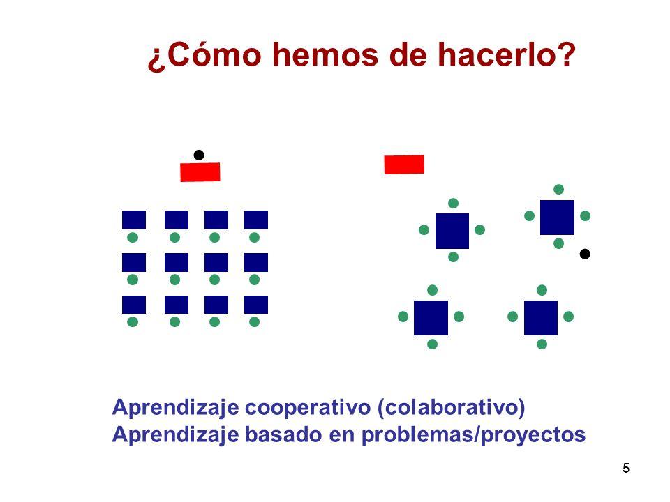 6 ¿Qué es aprendizaje cooperativo.