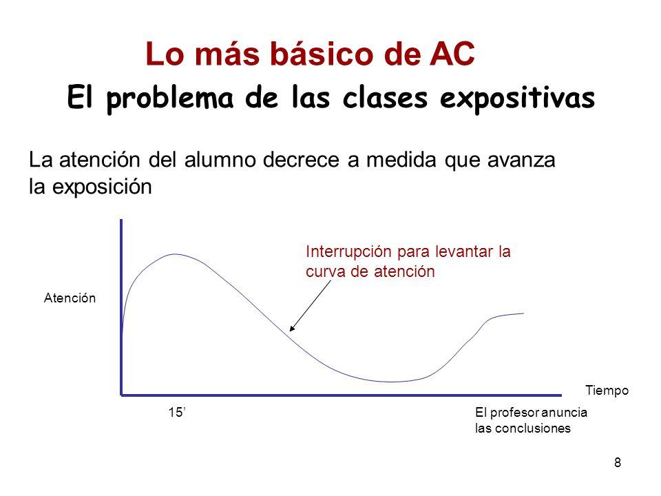 8 El problema de las clases expositivas La atención del alumno decrece a medida que avanza la exposición Atención Tiempo 15 El profesor anuncia las co