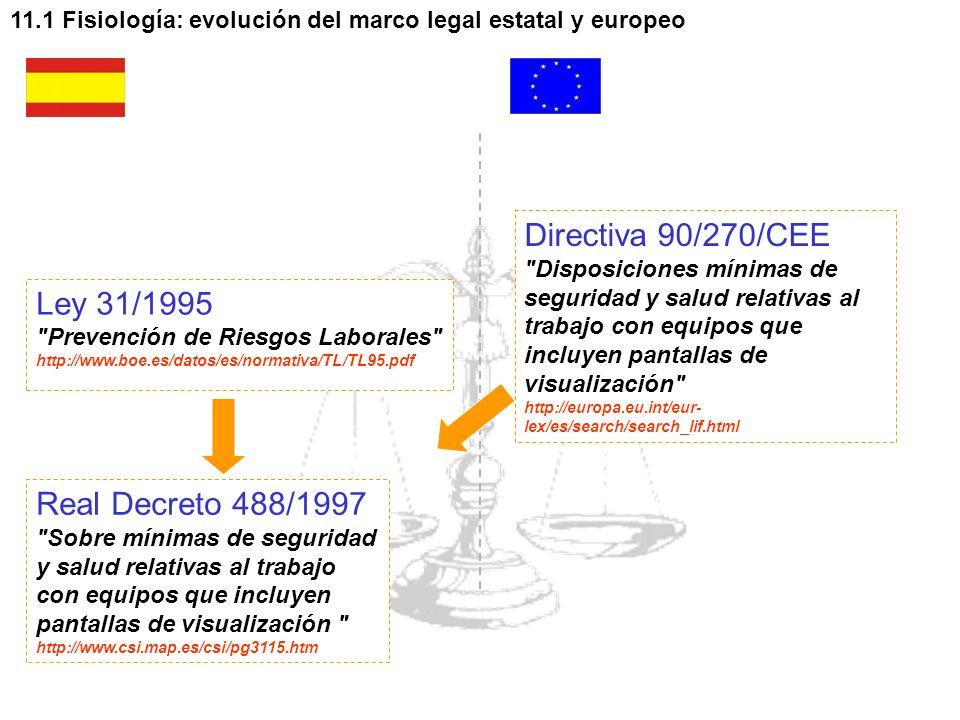 Ley 31/1995 Prevención de Riesgos Laborales http://www.boe.es/datos/es/normativa/TL/TL95.pdf Directiva 90/270/CEE Disposiciones mínimas de seguridad y salud relativas al trabajo con equipos que incluyen pantallas de visualización http://europa.eu.int/eur- lex/es/search/search_lif.html Real Decreto 488/1997 Sobre mínimas de seguridad y salud relativas al trabajo con equipos que incluyen pantallas de visualización http://www.csi.map.es/csi/pg3115.htm 11.1 Fisiología: evolución del marco legal estatal y europeo