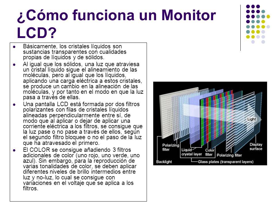 ¿Cómo funciona un Monitor LCD.