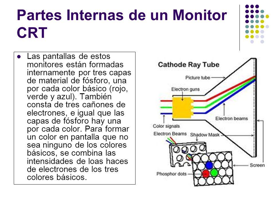 Partes Internas de un Monitor CRT Las pantallas de estos monitores están formadas internamente por tres capas de material de fósforo, una por cada color básico (rojo, verde y azul).