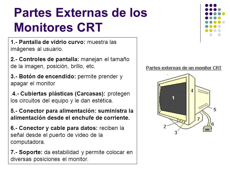 Partes Externas de los Monitores CRT 1.- Pantalla de vidrio curvo: muestra las imágenes al usuario.