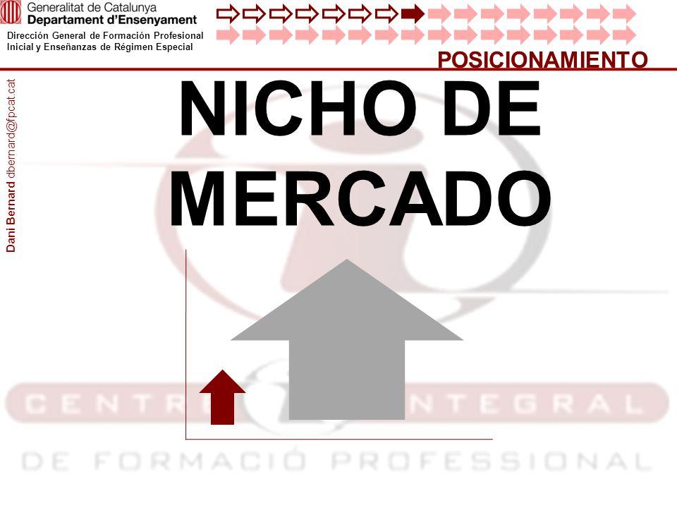 Dirección General de Formación Profesional Inicial y Enseñanzas de Régimen Especial POSICIONAMIENTO NICHO DE MERCADO Dani Bernard dbernard@fpcat.cat