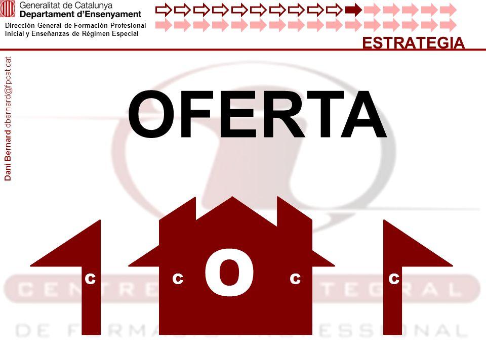 Dirección General de Formación Profesional Inicial y Enseñanzas de Régimen Especial ESTRATEGIA OFERTA CCCC O Dani Bernard dbernard@fpcat.cat