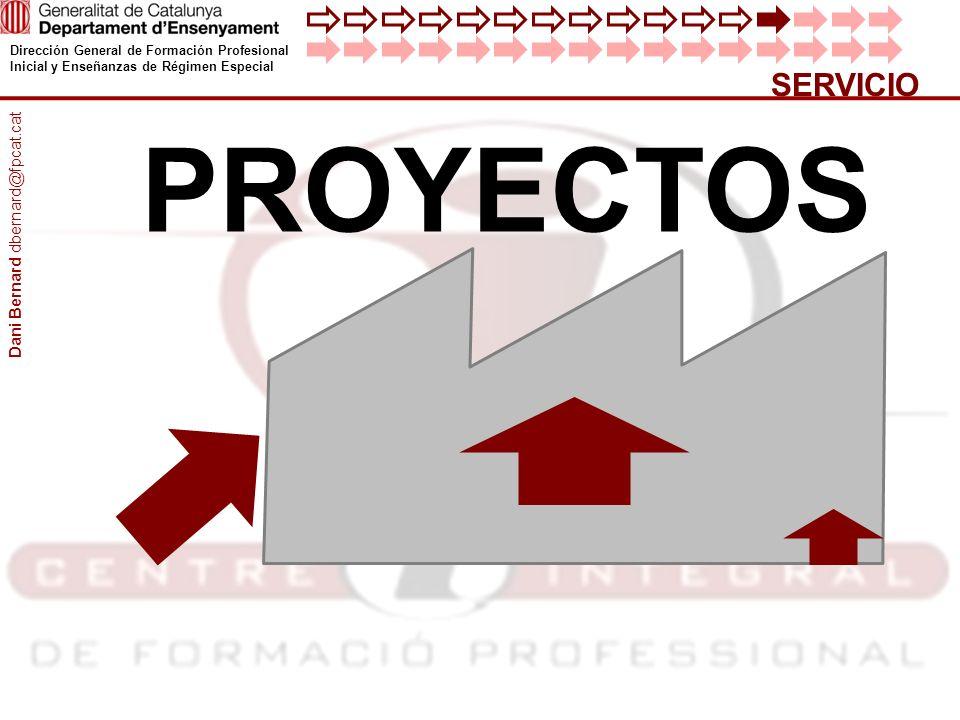 Dirección General de Formación Profesional Inicial y Enseñanzas de Régimen Especial SERVICIO PROYECTOS Dani Bernard dbernard@fpcat.cat