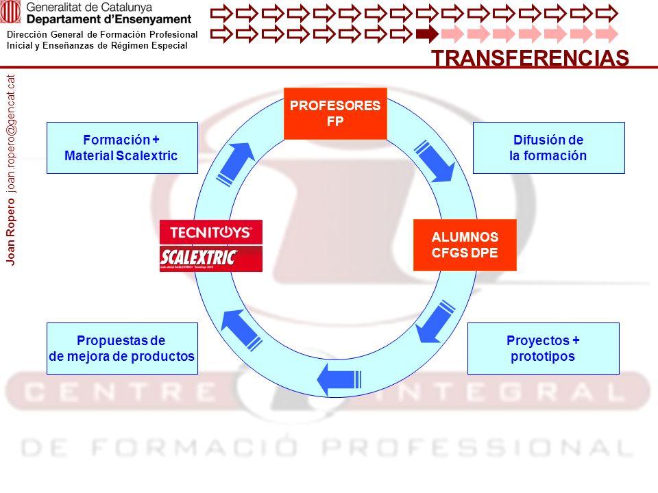 Dirección General de Formación Profesional Inicial y Enseñanzas de Régimen Especial TRANSFERENCIAS PROFESORES FP ALUMNOS CFGS DPE Formación + Material