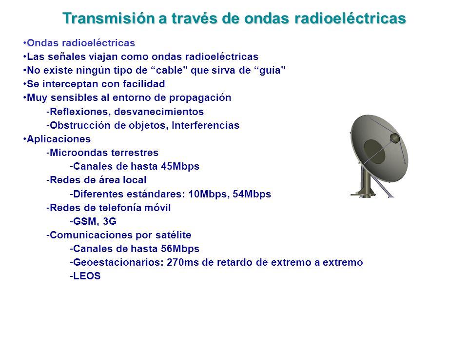 Transmisión a través de ondas radioeléctricas Ondas radioeléctricas Las señales viajan como ondas radioeléctricas No existe ningún tipo de cable que s