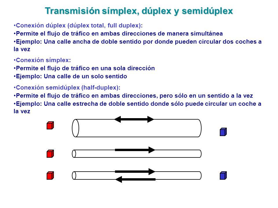 Transmisión símplex, dúplex y semidúplex Conexión dúplex (dúplex total, full duplex): Permite el flujo de tráfico en ambas direcciones de manera simul