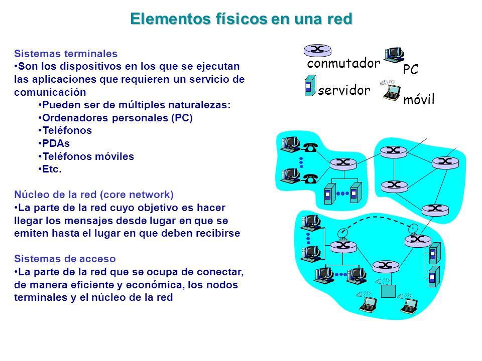 Elementos físicos en una red Sistemas terminales Son los dispositivos en los que se ejecutan las aplicaciones que requieren un servicio de comunicació