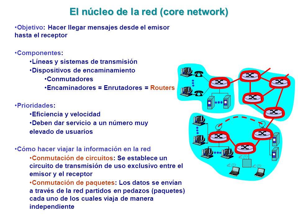 El núcleo de la red (core network) Objetivo: Hacer llegar mensajes desde el emisor hasta el receptor Componentes: Líneas y sistemas de transmisión Dis