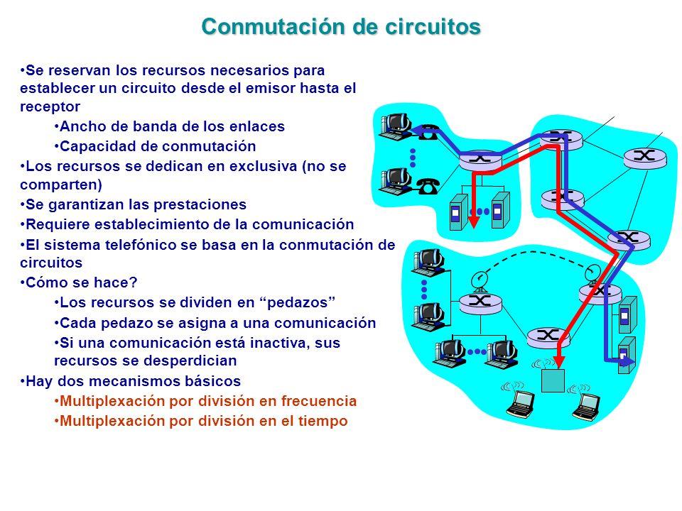 Conmutación de circuitos Se reservan los recursos necesarios para establecer un circuito desde el emisor hasta el receptor Ancho de banda de los enlac
