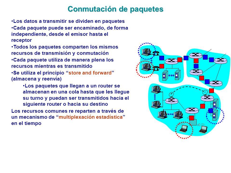 Conmutación de paquetes Los datos a transmitir se dividen en paquetes Cada paquete puede ser encaminado, de forma independiente, desde el emisor hasta