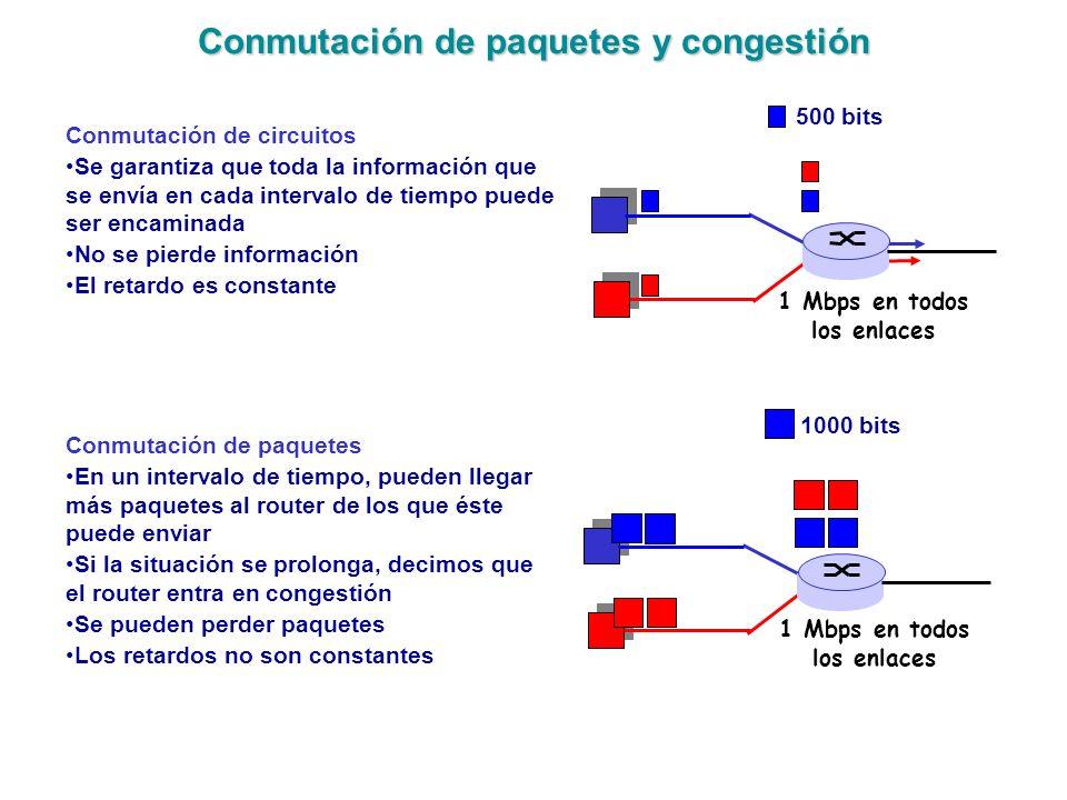 Conmutación de paquetes y congestión 1 Mbps en todos los enlaces Conmutación de circuitos Se garantiza que toda la información que se envía en cada in