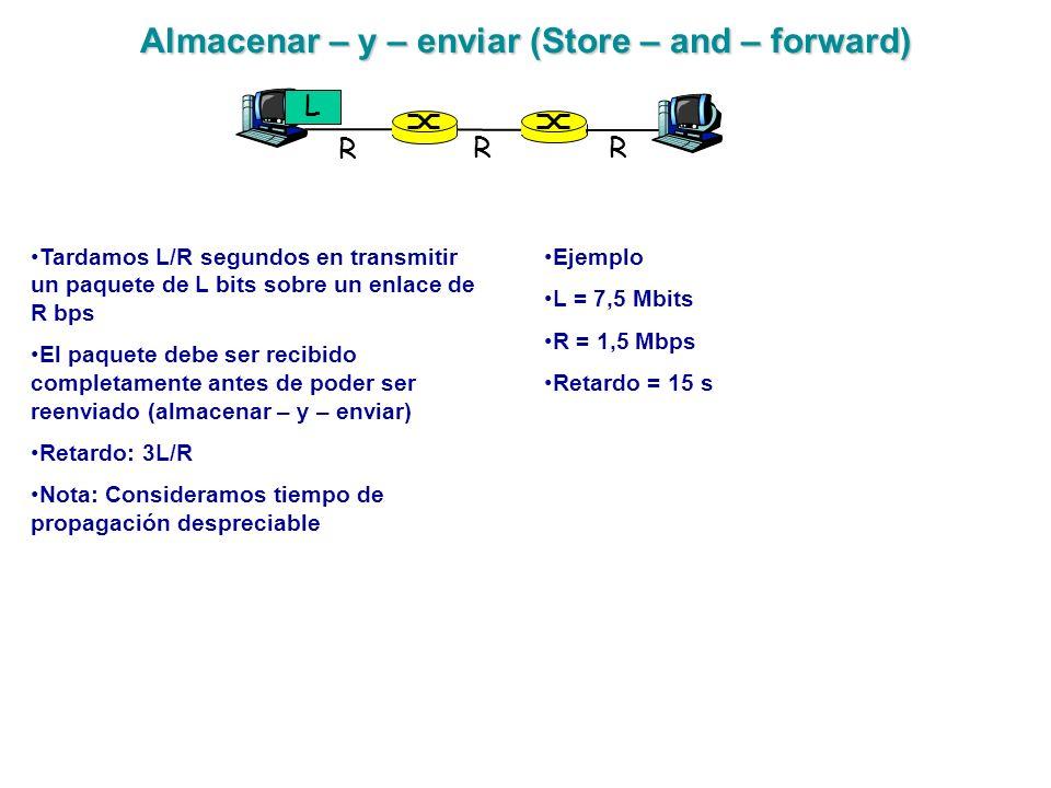 Almacenar – y – enviar (Store – and – forward) Tardamos L/R segundos en transmitir un paquete de L bits sobre un enlace de R bps El paquete debe ser r