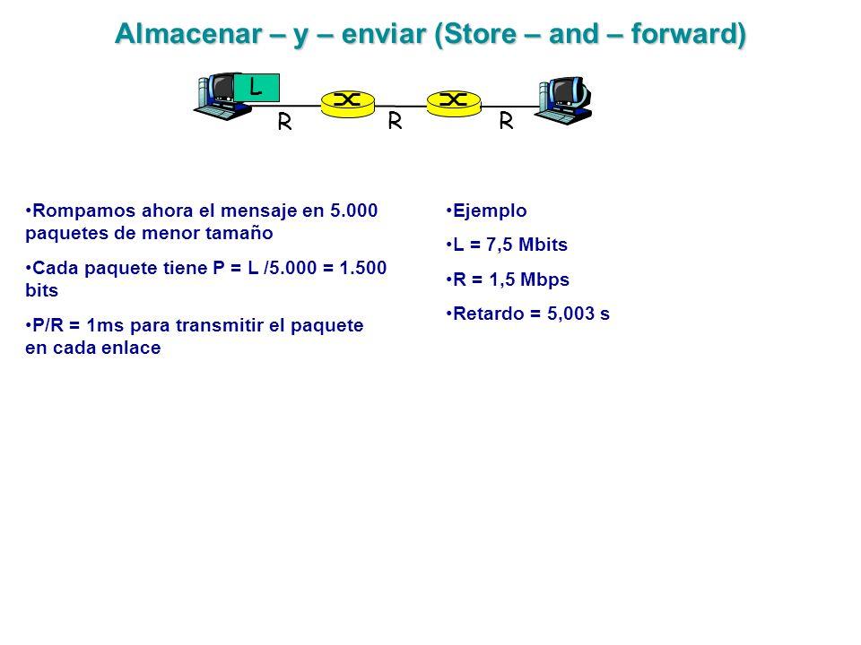 Almacenar – y – enviar (Store – and – forward) Rompamos ahora el mensaje en 5.000 paquetes de menor tamaño Cada paquete tiene P = L /5.000 = 1.500 bit