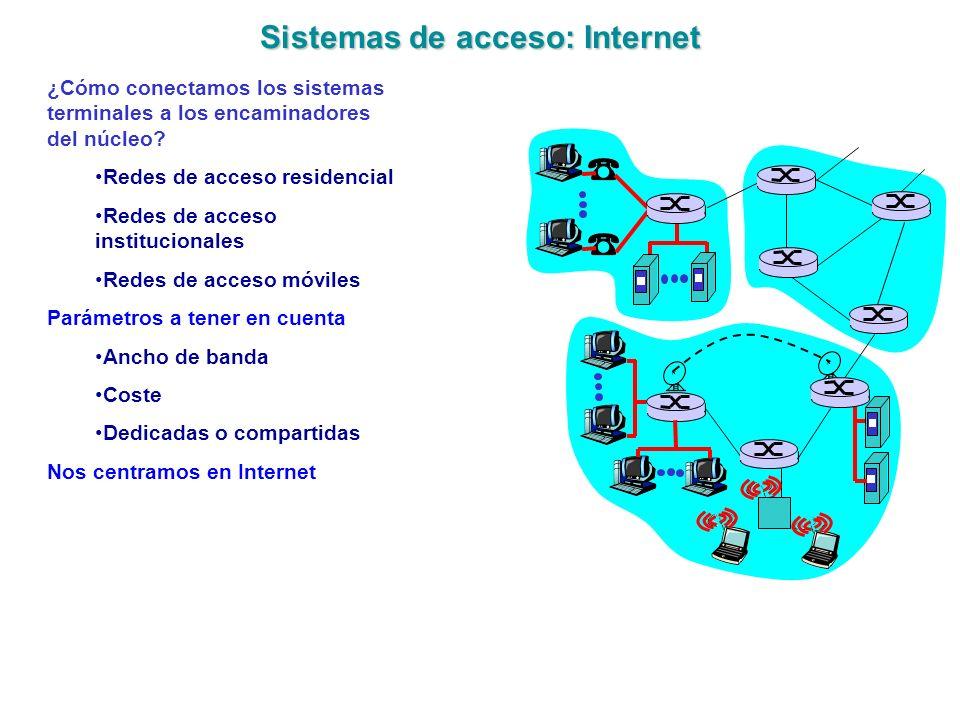 Sistemas de acceso: Internet ¿Cómo conectamos los sistemas terminales a los encaminadores del núcleo? Redes de acceso residencial Redes de acceso inst