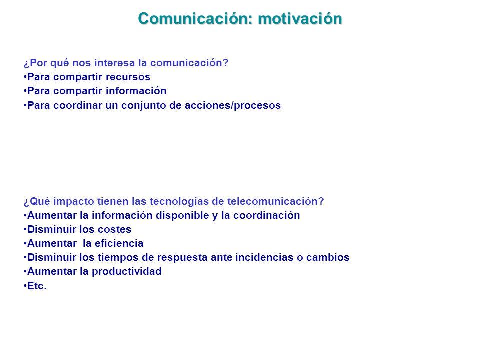 Comunicación: motivación ¿Por qué nos interesa la comunicación? Para compartir recursos Para compartir información Para coordinar un conjunto de accio