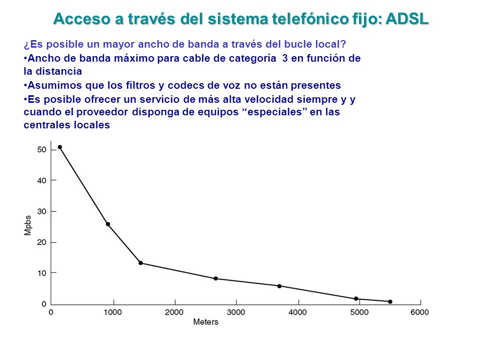Acceso a través del sistema telefónico fijo: ADSL ¿Es posible un mayor ancho de banda a través del bucle local? Ancho de banda máximo para cable de ca