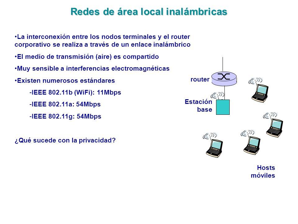 Redes de área local inalámbricas Estación base Hosts móviles router La interconexión entre los nodos terminales y el router corporativo se realiza a t