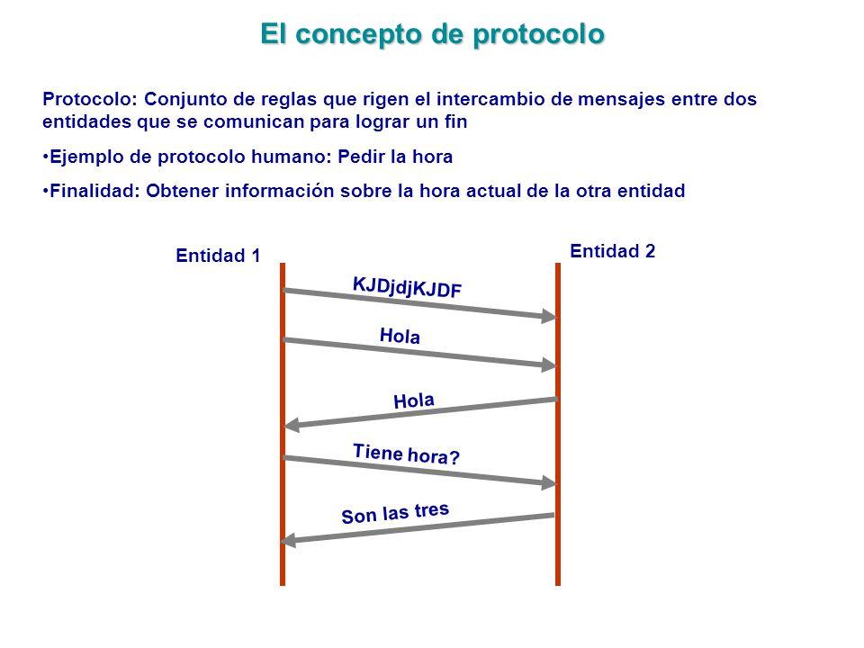 El concepto de protocolo Protocolo: Conjunto de reglas que rigen el intercambio de mensajes entre dos entidades que se comunican para lograr un fin Ej