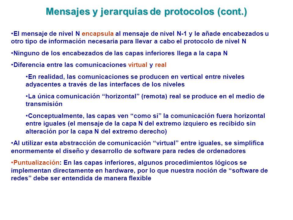 Mensajes y jerarquías de protocolos (cont.) El mensaje de nivel N encapsula al mensaje de nivel N-1 y le añade encabezados u otro tipo de información