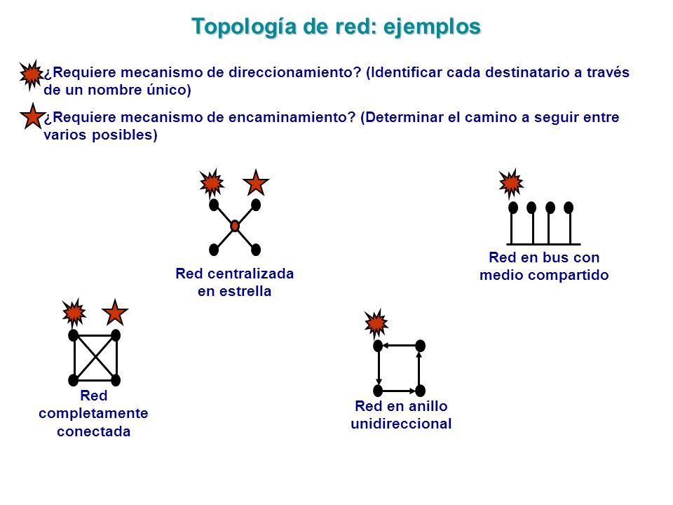Topología de red: ejemplos Red completamente conectada Red centralizada en estrella Red en anillo unidireccional Red en bus con medio compartido ¿Requ