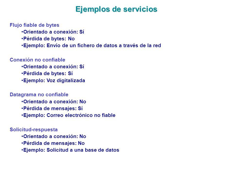 Ejemplos de servicios Flujo fiable de bytes Orientado a conexión: Sí Pérdida de bytes: No Ejemplo: Envío de un fichero de datos a través de la red Con